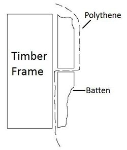 Polytunnel Timber Batten